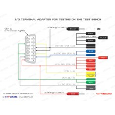 I/O TERMINAL ADAPTER DO TESTOWANIA ECU NA STOLE